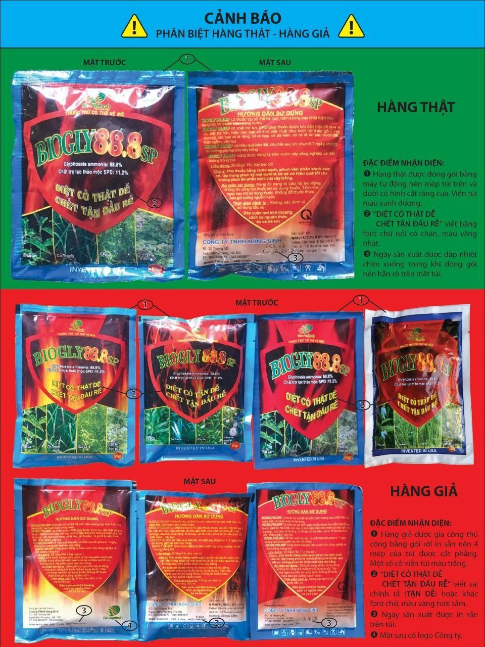 Gia Lai phát hiện 59 gói thuốc bảo vệ thực vật giả mạo nhãn hàng hóa trên bao bì hàng hóa